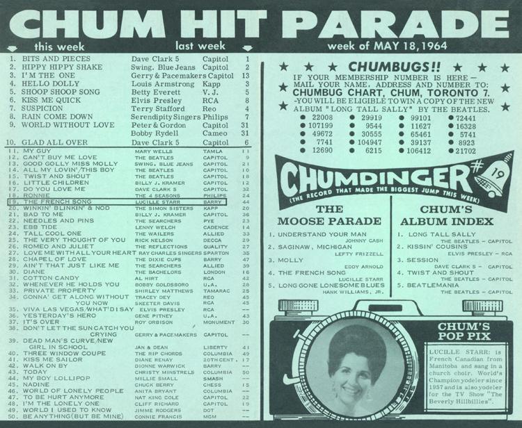 http://chumtribute.com/64-05-18-chart.jpg