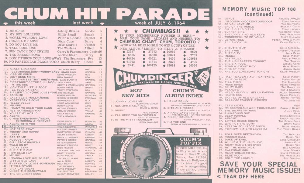The Chum Tribute Site 1964 Charts