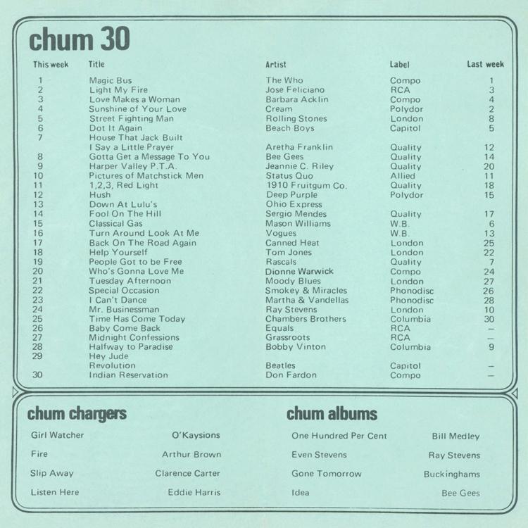 The Chum Tribute Site 1968 Charts